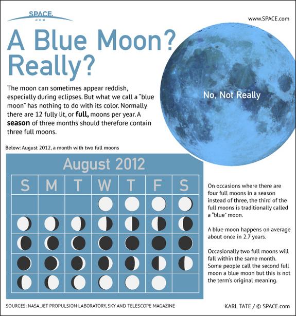 blue-moon-august-2012-5761.jpg