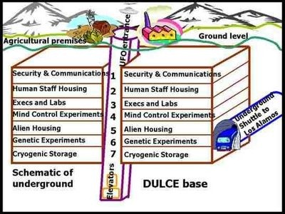underground-base-dulce4030.jpg