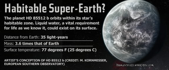 alien-super-earth-hd85512b-110912c-001.jpg