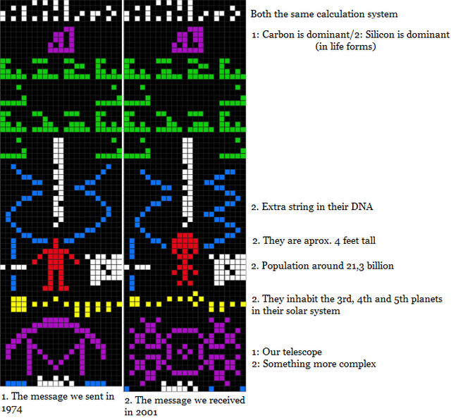 arecibo correlations.png