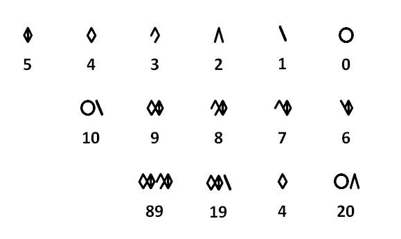 angka-lemuria.jpg